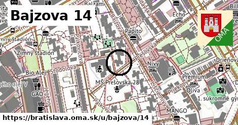 Bajzova 14, Bratislava