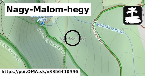Nagy-Malom-hegy