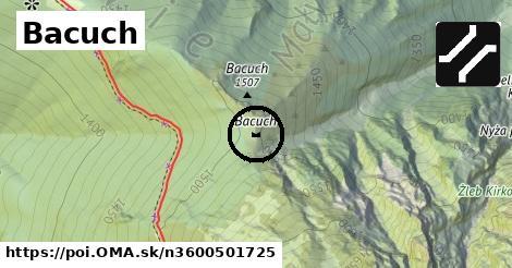 Przełęcz Bacuch