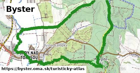 ikona Byster: 2,2km trás turisticky-atlas  byster