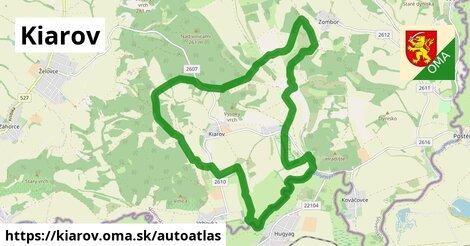 ikona Mapa autoatlas  kiarov