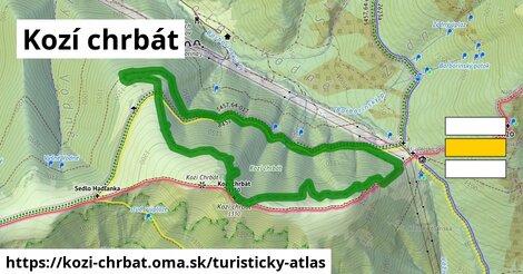 ikona Turistická mapa turisticky-atlas  kozi-chrbat