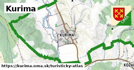 Kurima