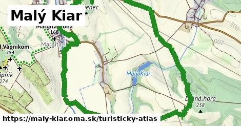 ikona Malý Kiar: 0m trás turisticky-atlas v maly-kiar