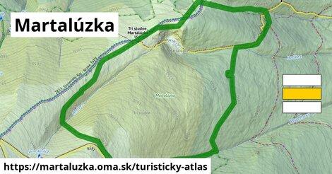 ikona Turistická mapa turisticky-atlas  martaluzka