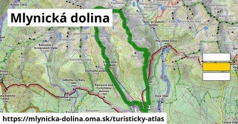 ikona Turistická mapa turisticky-atlas  mlynicka-dolina