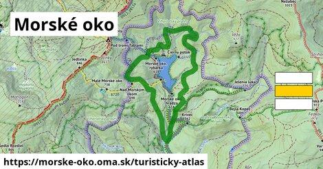 ikona Turistická mapa turisticky-atlas  morske-oko