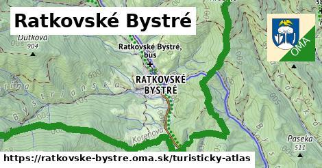 ikona Turistická mapa turisticky-atlas  ratkovske-bystre