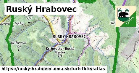 Ruský Hrabovec