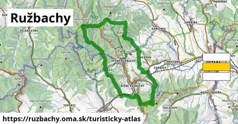 ikona Ružbachy: 35km trás turisticky-atlas  ruzbachy