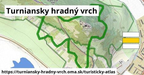 ikona Turistická mapa turisticky-atlas  turniansky-hradny-vrch