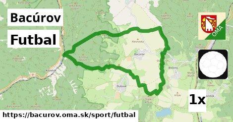 ilustračný obrázok k Futbal, Bacúrov