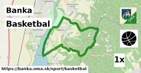 basketbal v Banka