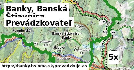 prevádzkovateľ v Banky, Banská Štiavnica