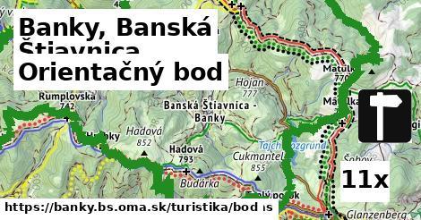 orientačný bod v Banky, Banská Štiavnica