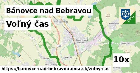 voľný čas v Bánovce nad Bebravou
