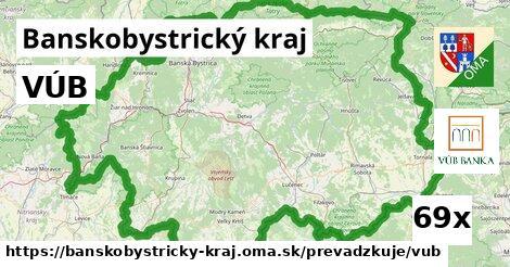 ilustračný obrázok k VÚB, Banskobystrický kraj