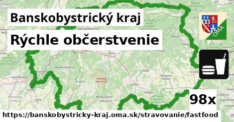 ilustračný obrázok k Rýchle občerstvenie, Banskobystrický kraj