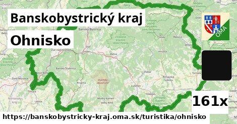 ilustračný obrázok k Ohnisko, Banskobystrický kraj