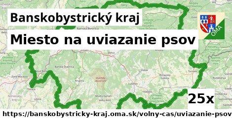 ilustračný obrázok k Miesto na uviazanie psov, Banskobystrický kraj