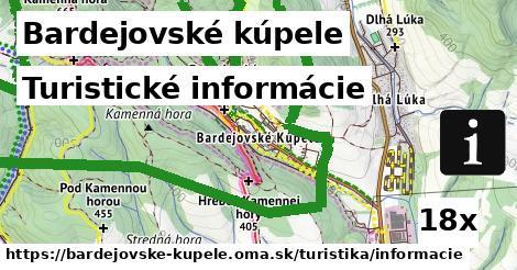 turistické informácie v Bardejovské kúpele