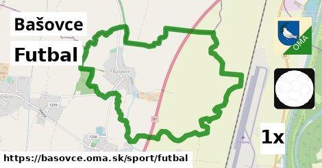 ilustračný obrázok k Futbal, Bašovce