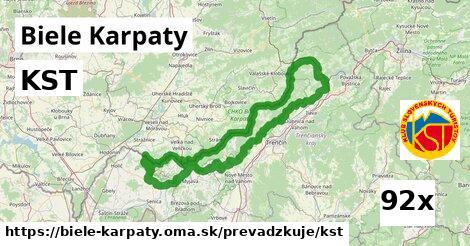 ilustračný obrázok k KST, Biele Karpaty