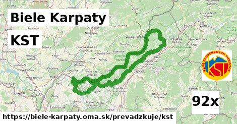 KST v Biele Karpaty