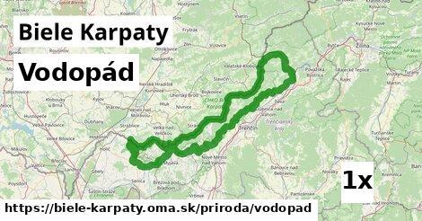 vodopád v Biele Karpaty
