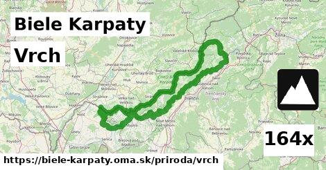 vrch v Biele Karpaty