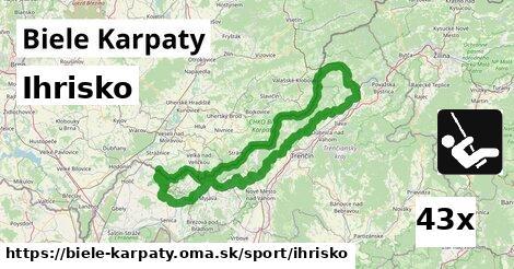 ilustračný obrázok k Ihrisko, Biele Karpaty