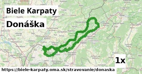 donáška v Biele Karpaty