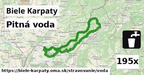 pitná voda v Biele Karpaty