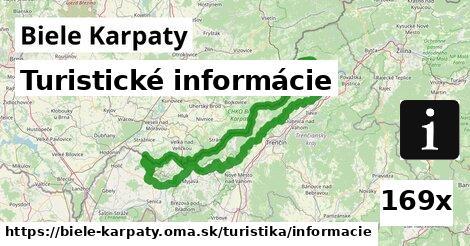 turistické informácie v Biele Karpaty