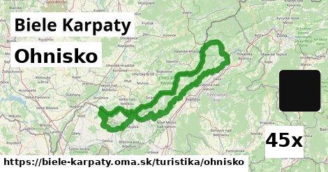 ohnisko v Biele Karpaty