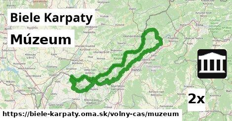 múzeum v Biele Karpaty