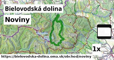 noviny v Bielovodská dolina