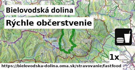 rýchle občerstvenie v Bielovodská dolina