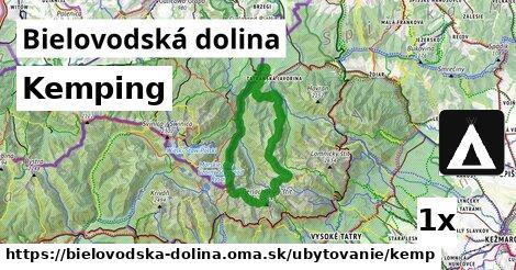 kemping v Bielovodská dolina