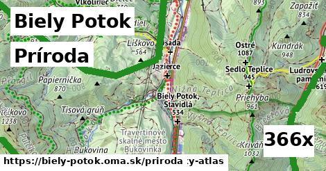 príroda v Biely Potok