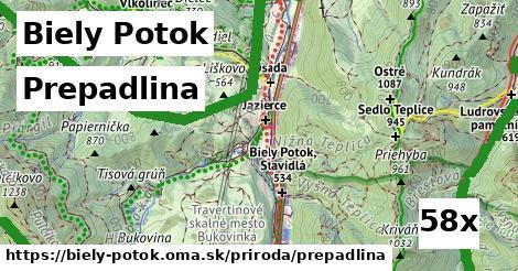 ilustračný obrázok k Prepadlina, Biely Potok