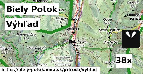 výhľad v Biely Potok