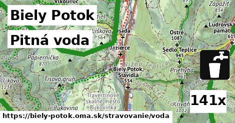 pitná voda v Biely Potok