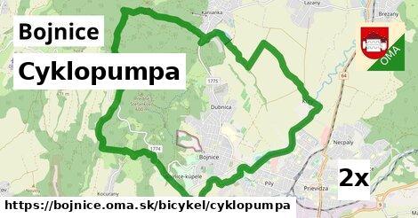 Cyklopumpa, Bojnice