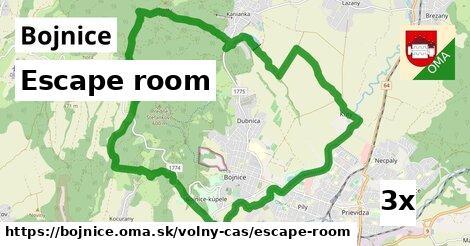 Escape room, Bojnice