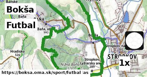 ilustračný obrázok k Futbal, Bokša