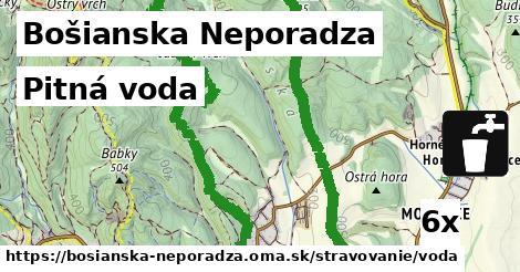 pitná voda v Bošianska Neporadza