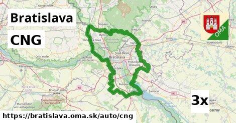 CNG v Bratislava