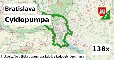 Cyklopumpa, Bratislava