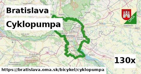 cyklopumpa v Bratislava